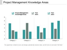 Project Management Knowledge Areas Ppt Powerpoint Presentation Icon Graphics Cpb