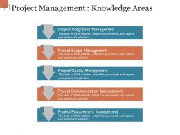 Project Management Knowledge Areas Ppt Slide Examples