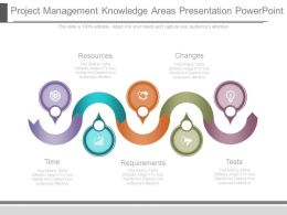 Project Management Knowledge Areas Presentation Powerpoint