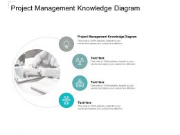 Project Management Knowledge Diagram Ppt Powerpoint Presentation Aids Cpb