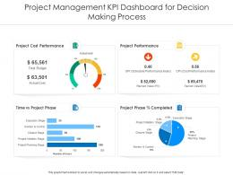 Project Management KPI Dashboard For Decision Making Process