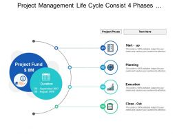 Project Management Life Cycle Consist 4 Phases To Execute The Details Of Project Plan