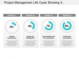 Project Management Life Cycle Showing 4 Phases With Value Of Percentage Complete