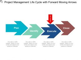 Project Management Life Cycle With Forward Moving Arrows