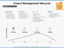 Project Management Lifecycle Develop Ppt Powerpoint Presentation File Brochure
