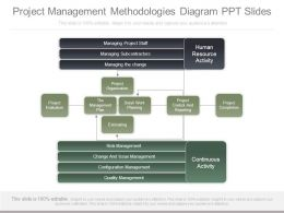 Project Management Methodologies Diagram Ppt Slides