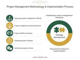 Project Management Methodology And Implementation Process Ppt Slides