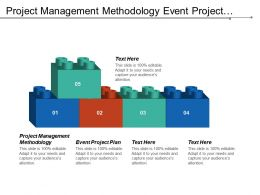 Project Management Methodology Event Project Plan Risk Response Plan Cpb