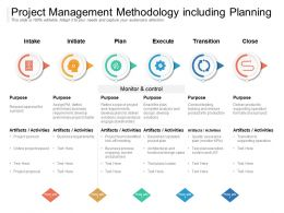 Project Management Methodology Including Planning