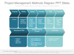 Project Management Methods Diagram Ppt Slides