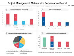 Project Management Metrics With Performance Report
