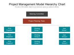 project management model hierarchy chart powerpoint slide influencers