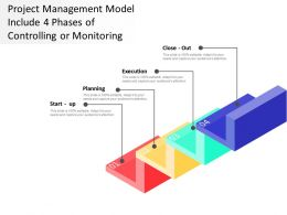 Project Management Model Include 4 Phases Of Controlling Or Monitoring