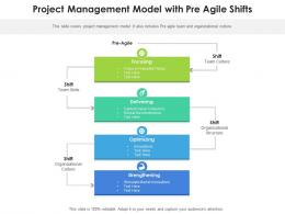 Project Management Model With Pre Agile Shifts