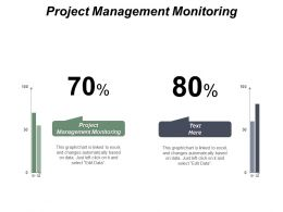 Project Management Monitoring Ppt Powerpoint Presentation File Design Ideas Cpb