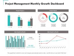 Project Management Monthly Growth Dashboard Ppt Powerpoint Presentation Summary Slide