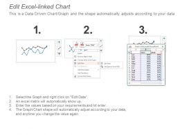 project_management_monthly_growth_dashboard_ppt_powerpoint_presentation_summary_slide_Slide03