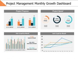 Project Management Monthly Growth Dashboard Slide2 Ppt Powerpoint Presentation File Outfit
