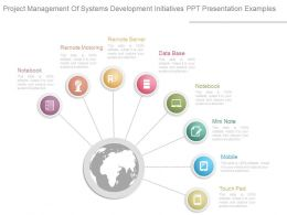 Project Management Of Systems Development Initiatives Ppt Presentation Examples