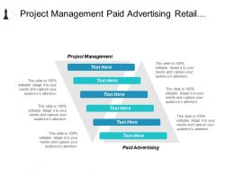 Project Management Paid Advertising Retail Pricing Strategy Return Investment Cpb