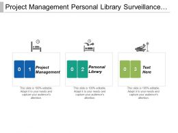 Project Management Personal Library Surveillance System Infrastructure Data Cpb