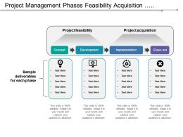 Project Management Phases Feasibility Acquisition Development Implementation