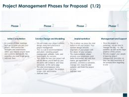 Project Management Phases For Proposal Initial Ppt Powerpoint Download