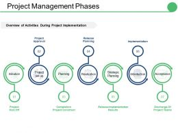 Project Management Phases Ppt File Graphics Pictures