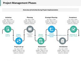 Project Management Phases Ppt Inspiration Portfolio