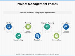 Project Management Phases Strategic Planning Ppt Powerpoint Presentation Display