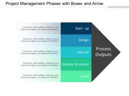 Project Management Phases With Boxes And Arrow
