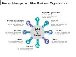 Project Management Plan Business Organizations Supply Chain Management Cpb