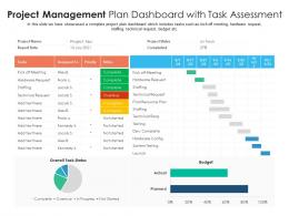 Project Management Plan Dashboard With Task Assessment