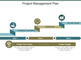 Project Management Plan Powerpoint Slide Designs Download