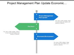 Project Management Plan Update Economic Environment Competitive Environment