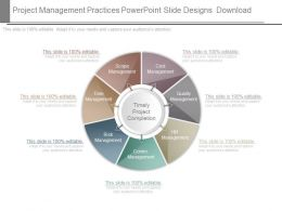 Project Management Practices Powerpoint Slide Designs Download