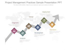 Project Management Practices Sample Presentation Ppt