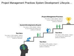 Project Management Practices System Development Lifecycle Project Planning