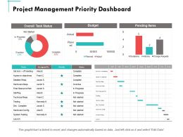 Project Management Priority Dashboard Ppt Powerpoint Presentation Summary Slide Download