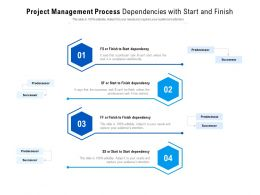 Project Management Process Dependencies With Start And Finish