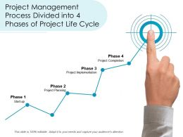 Project Management Process Divided Into 4 Phases Of Project Life Cycle