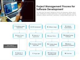 Project Management Process For Software Development