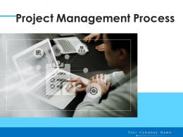 Project Management Process Gantt Chart Strategic Planning Knowledge Areas