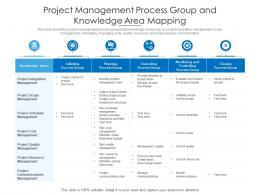 Project Management Process Group And Knowledge Area Mapping