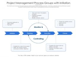 Project Management Process Groups With Initiation