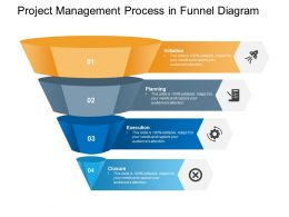Project Management Process In Funnel Diagram