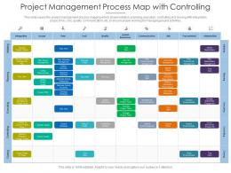 Project Management Process Map With Controlling