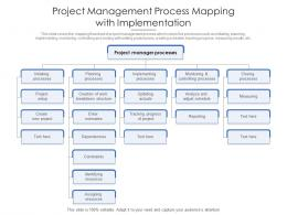 Project Management Process Mapping With Implementation