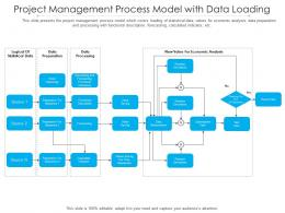 Project Management Process Model With Data Loading