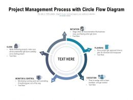 Project Management Process With Circle Flow Diagram